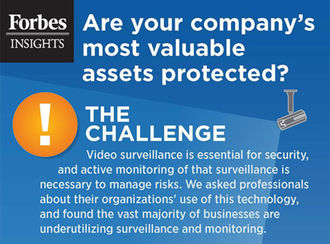 The vast majority of business are under-utilizing video security and monitoring